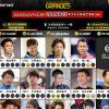 【次のメダルホルダーは誰だ!GRANDE5スペシャル】ピックアップレーサー「4024井口佳典選手編」更新!