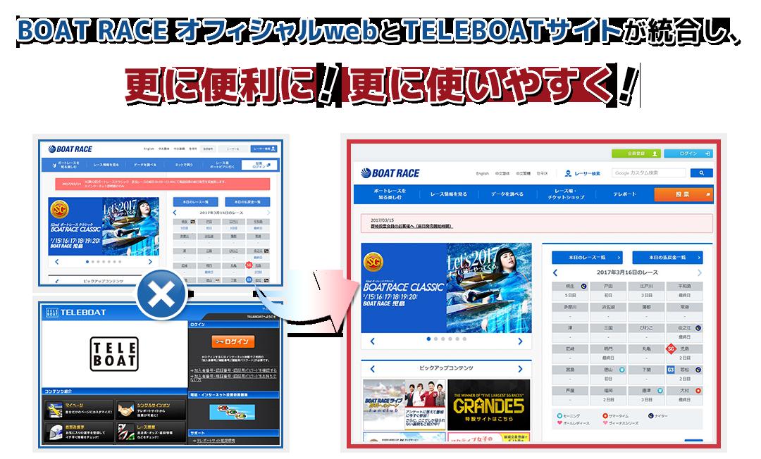 ボート レース オフィシャル ウェブ サイト ボートレース公式 BOATRACE official