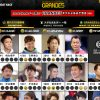 【次のメダルホルダーは誰だ!GRANDE5スペシャル】ピックアップレーサー「3854 吉川元浩」更新!